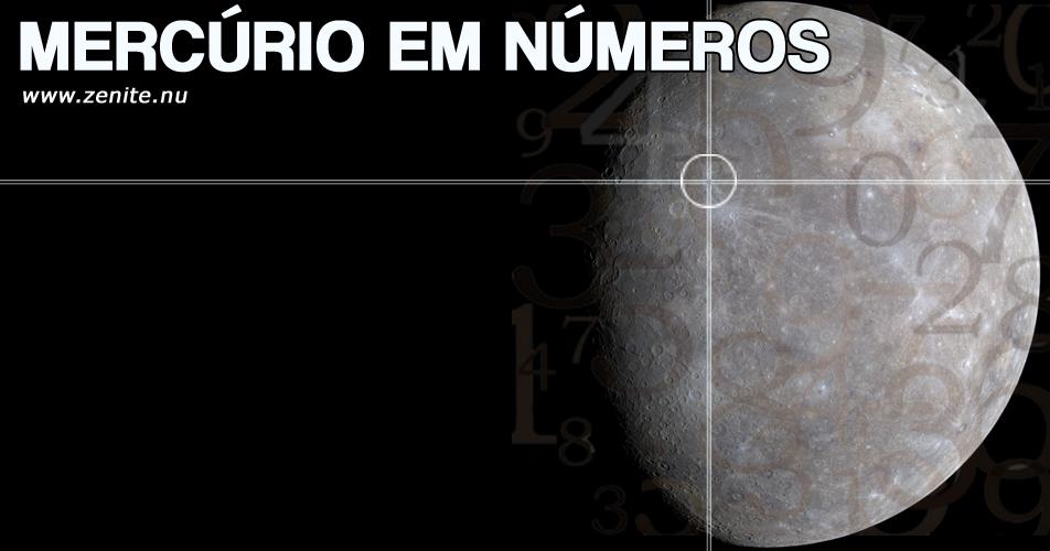 Mercúrio em números